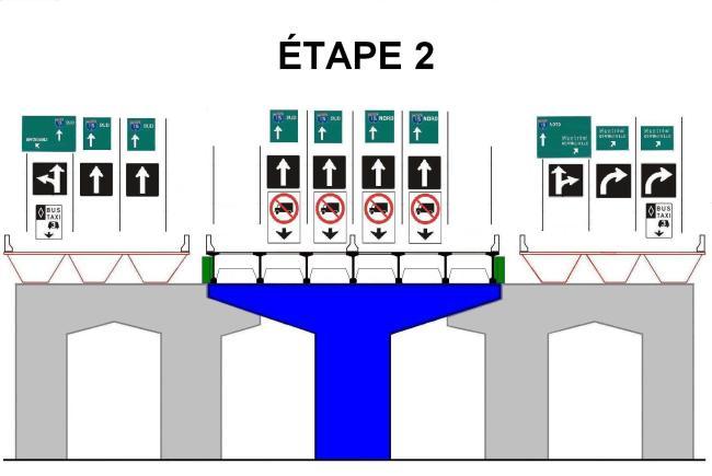 Réduction du nombre de voies actuelles sur la structure existante à 4 voies dédiées à la circulation automobile à raison de 2 voies dans chaque direction
