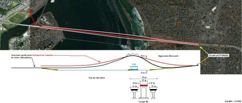Figure 1 : structure dédiée au transport en commun placée dans l'axe du pont