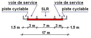 Figure 4 : Composition de la structure dédiée au transport en commun.