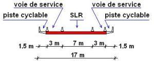 Figure 4 : Composition de la structure dédiée au transport en commun.